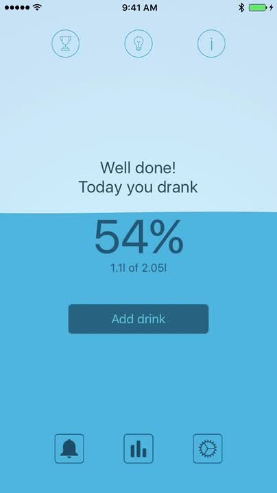 Record the fluid intake