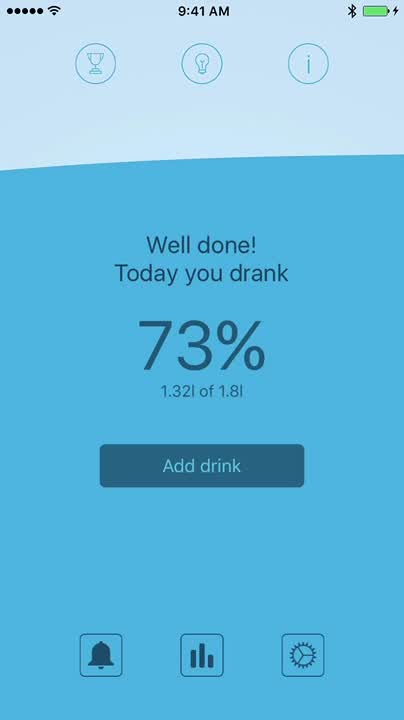 Notifications to drink more water