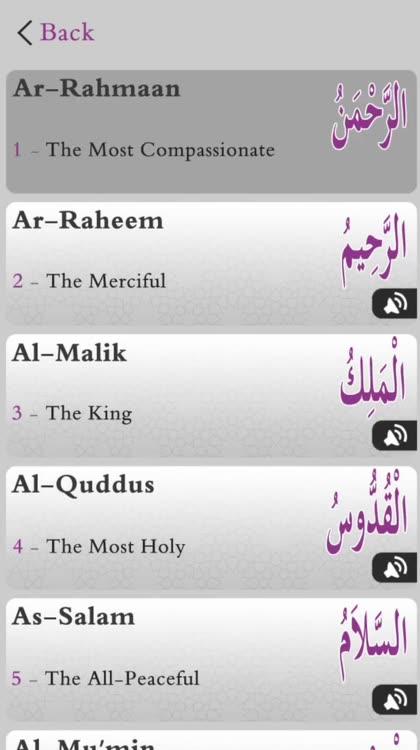 99 Names of Allah | Asma al - Husna