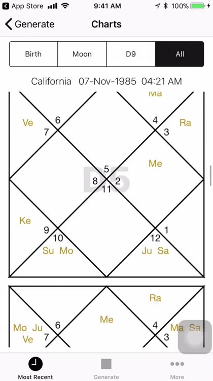 Generate Vedic Astrology Charts In A Simple Way For Those Who Can Predict Just By Reading Birth