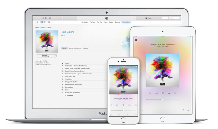 iTunes Match across multiple platforms