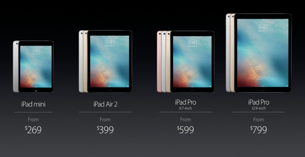The 9.7-inch iPad (slightly less) Pro