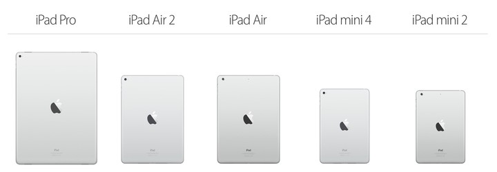 The current iPad lineup