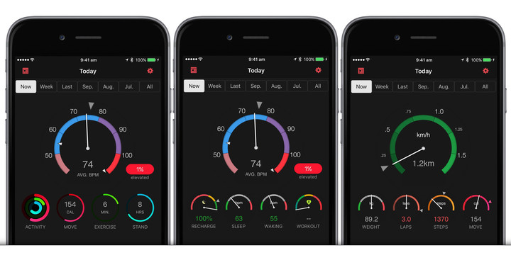View all data captured by the watch on your iPhone.