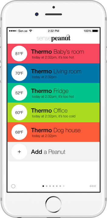 ThermoPeanut Could Be The Smartest Home Gadget Around