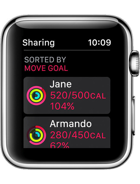 You can view activity of all your friends on the watch or through the iPhone Activity app.