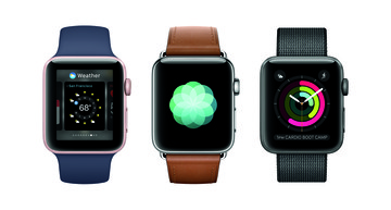 8 Awesome Apple Watch Series 2 Accessories