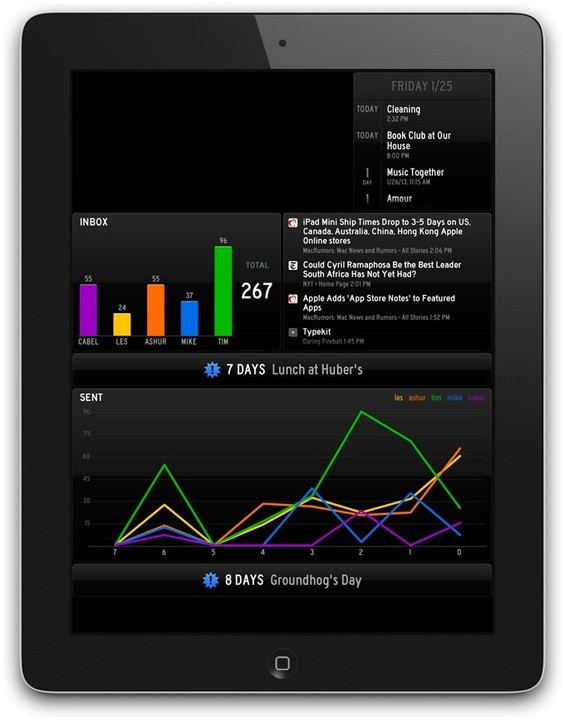 Status Board, original iOS version
