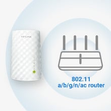 TP-Link WiFi Range Extender covers 802.11 a/b/g/n/ac
