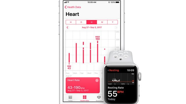 Study Shows Apple Watch Can Accurately Screen for Hypertension, Sleep Apnea