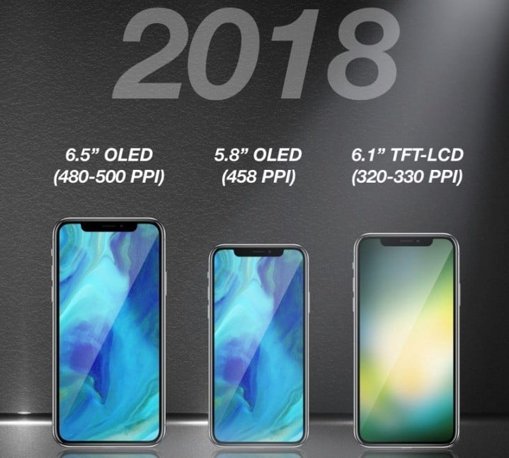 Kuo's recent guess on the 2018 lineup of iPhones.