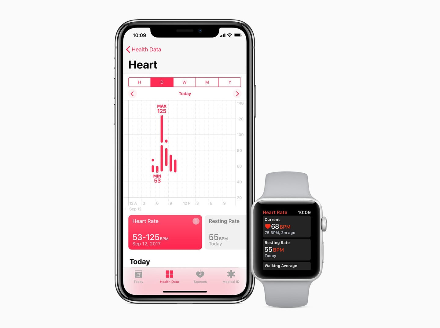 Future Apple Watch models could get EKG heart monitoring