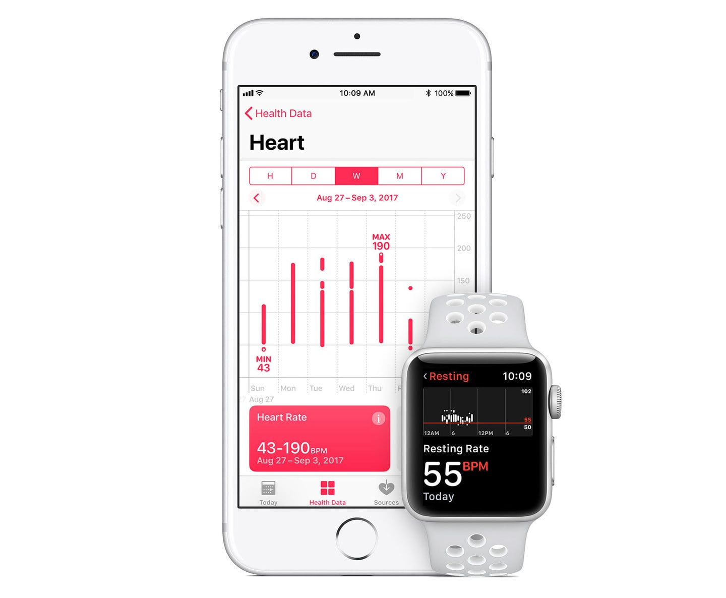 Elevated Heart Rate Alerts