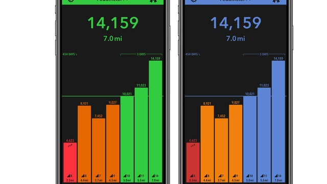 Step Tracker Pedometer++ Features Dark Mode and More With a New Update
