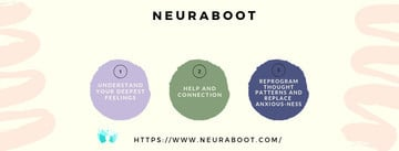 NeuraBoot Helps Manage Mental Wellness in a Few Taps