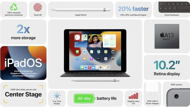 Apple Announces a New Ninth-Generation iPad