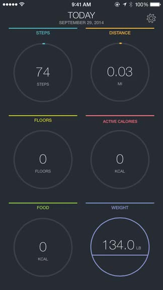 Get all of your health data in a single glance with FitPort - Your Fitness Dashboard